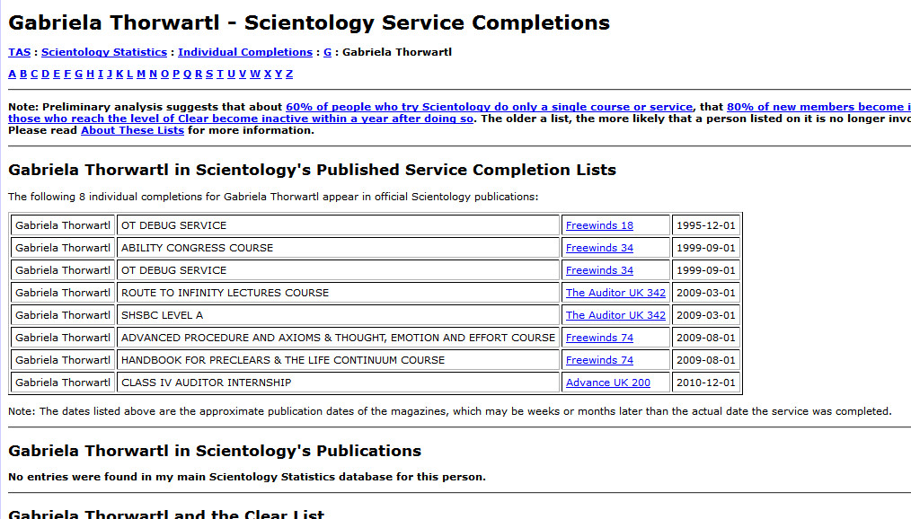 Scientologen Woran Glauben